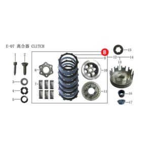 DISC SET CLUTCH FRICTION Price Specification